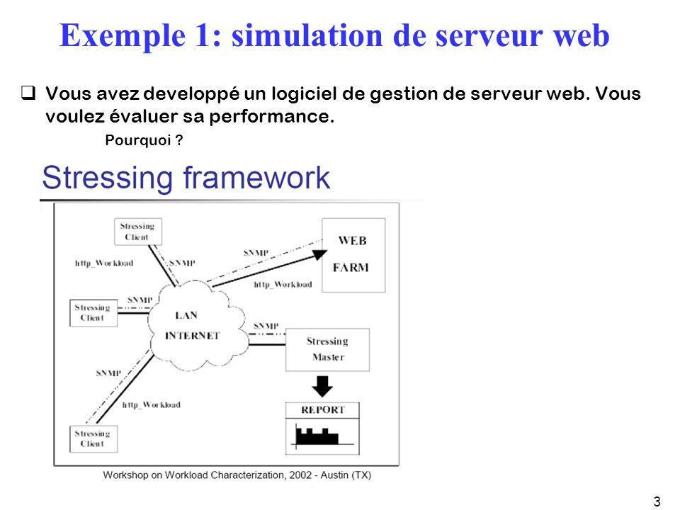 3 Exemple 1: simulation de serveur web Vous avez developpé un logiciel de gestion de serveur web.
