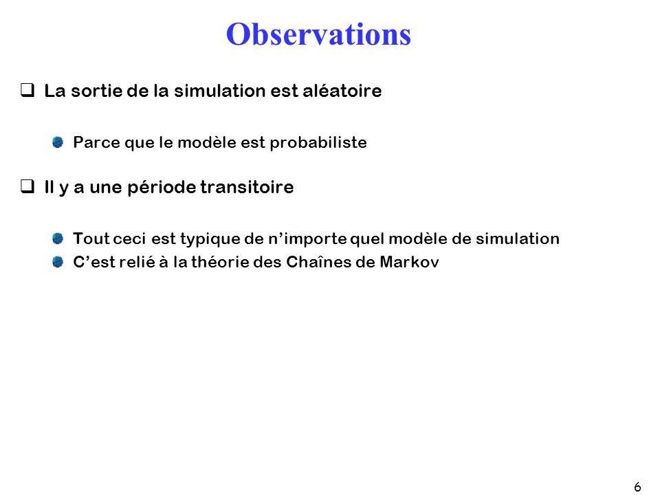 6 Observations La sortie de la simulation est aléatoire Parce que le modèle est probabiliste Il y a une période transitoire Tout ceci est typique de nimporte quel modèle de simulation Cest relié à la théorie des Chaînes de Markov