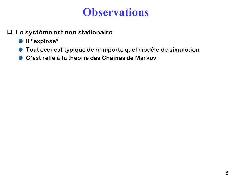 8 Observations Le système est non stationaire Il explose Tout ceci est typique de nimporte quel modèle de simulation Cest relié à la théorie des Chaînes de Markov