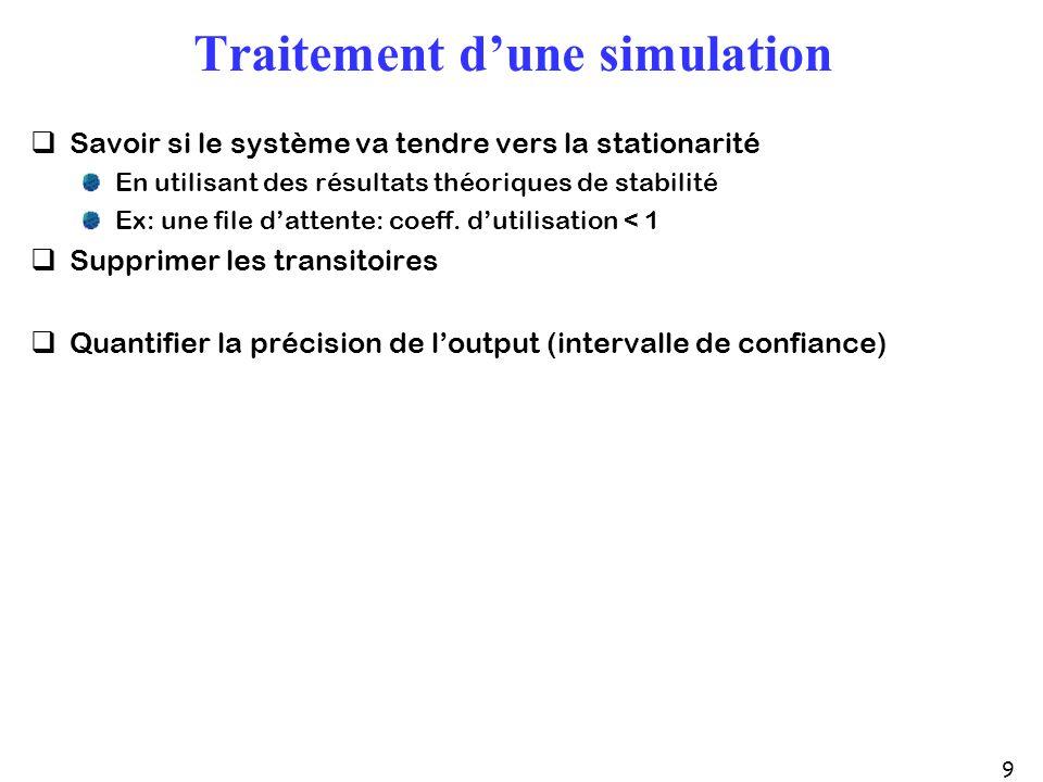 9 Traitement dune simulation Savoir si le système va tendre vers la stationarité En utilisant des résultats théoriques de stabilité Ex: une file dattente: coeff.