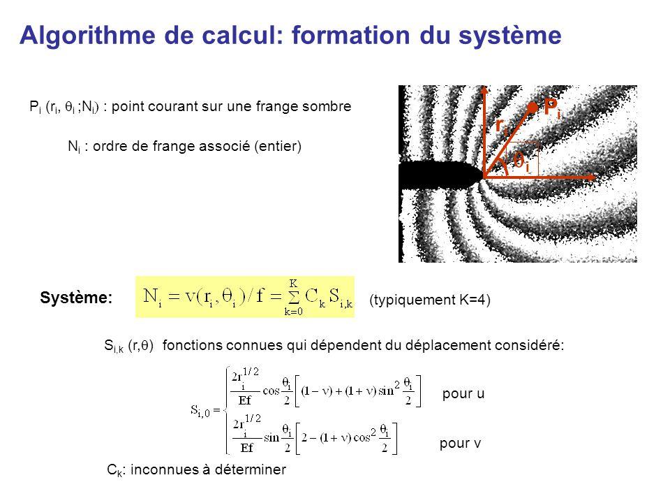 P i (r i, i ;N i : point courant sur une frange sombre riri PiPi i Algorithme de calcul: formation du système S i,k (r, ) fonctions connues qui dépend