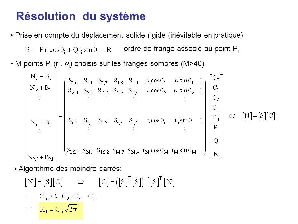 Résolution du système M points P i (r i, i choisis sur les franges sombres (M>40) Prise en compte du déplacement solide rigide (inévitable en pratique