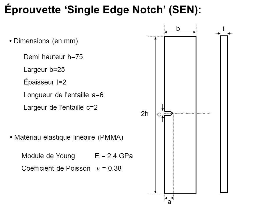 Éprouvette Single Edge Notch (SEN): Module de Young E = 2.4 GPa Coefficient de Poisson = 0.38 Matériau élastique linéaire (PMMA) Dimensions (en mm) De