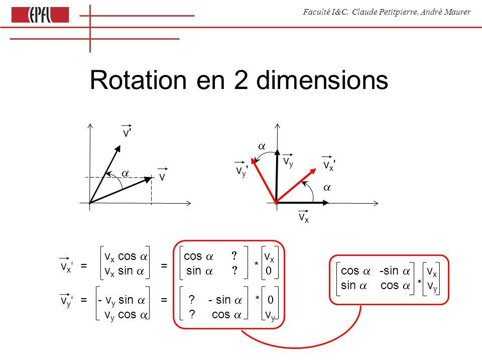 Faculté I&C, Claude Petitpierre, André Maurer Rotation en 2 dimensions vyvy vxvx vx vx vy vy v v v x = = * v y = = * v x cos cos v x v x sin sin cos -sin v x sin cos v y - v y sin .
