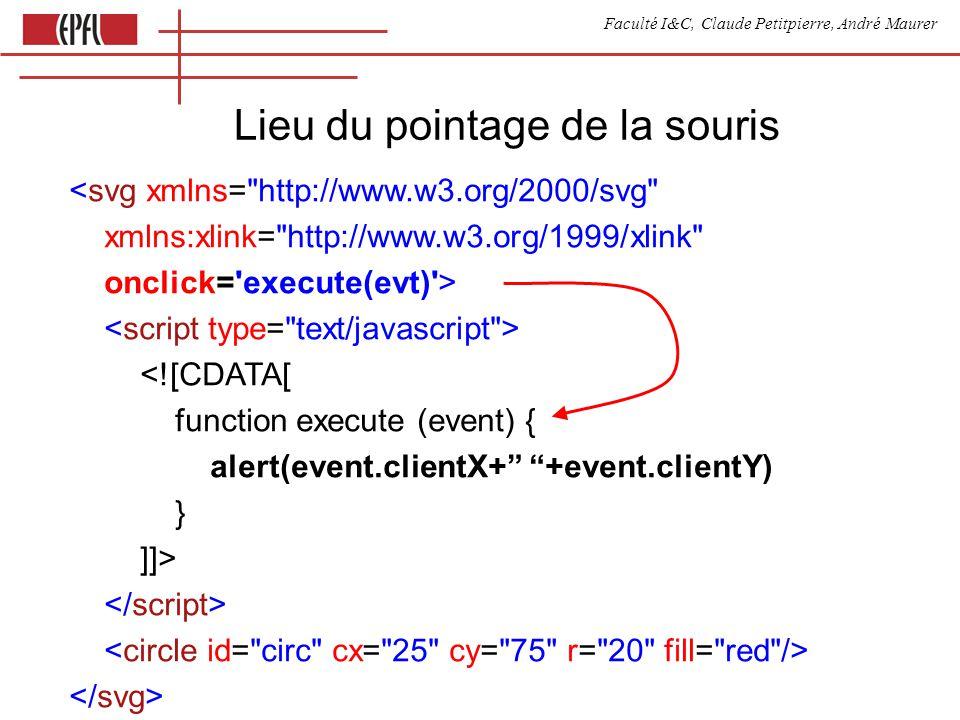 Faculté I&C, Claude Petitpierre, André Maurer Lieu du pointage de la souris <![CDATA[ function execute (event) { alert(event.clientX+ +event.clientY) } ]]>