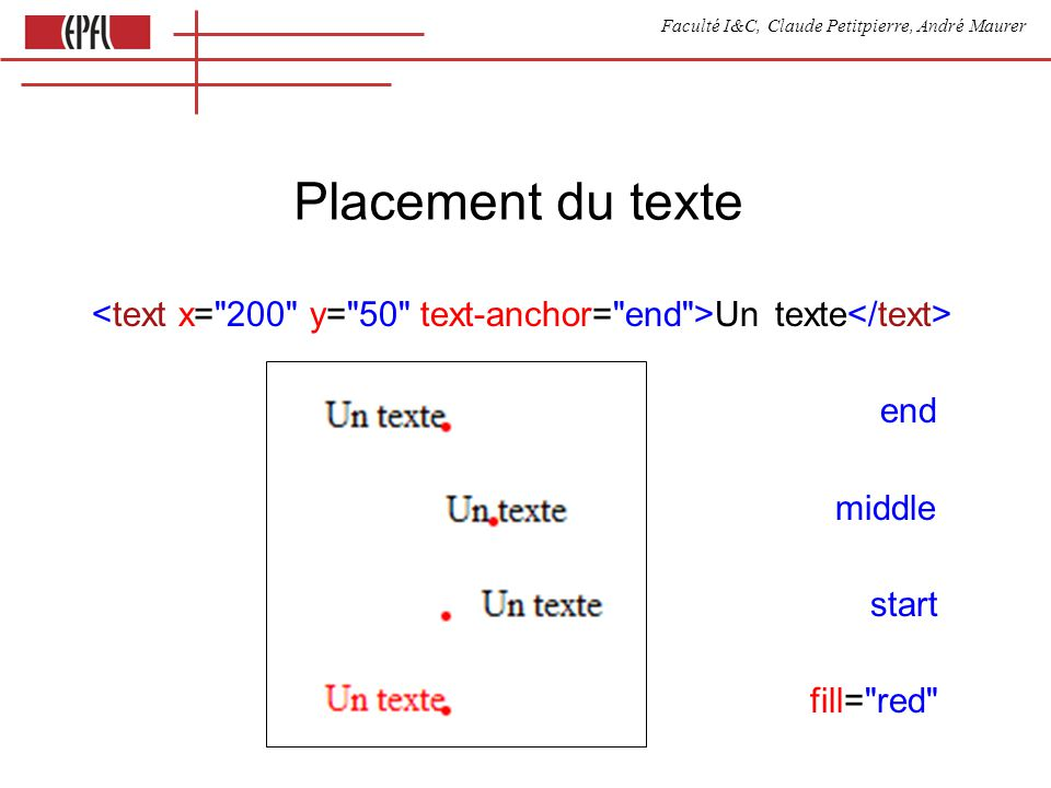 Faculté I&C, Claude Petitpierre, André Maurer Placement du texte Un texte end middle start fill= red