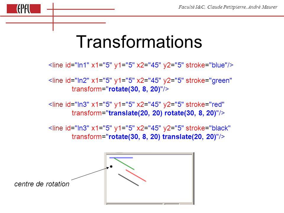 Faculté I&C, Claude Petitpierre, André Maurer Exemple de transformation définie par une matrice transform= rotate(30) correspond à transform=matrix(0.866, 0.5, -0.5, 0.866, 0, 0) avec 0.866 = cos(Math.PI/180.0 * 30.0) 0.5 = sin(Math.PI/180.0 * 30.0) (Dans les transformations des éléments, les angles sont en degrés)