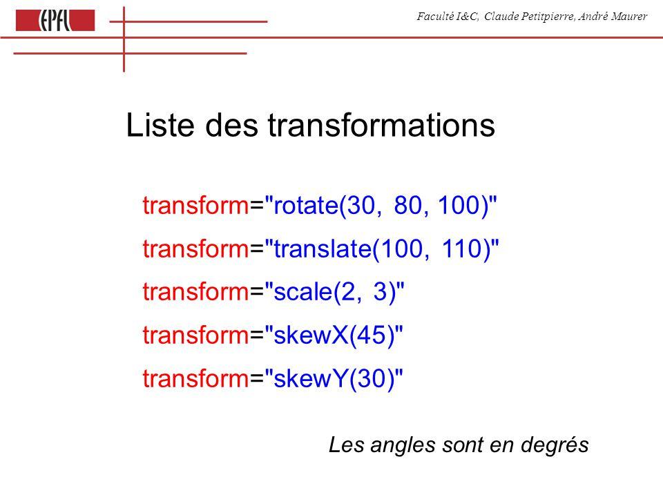 Faculté I&C, Claude Petitpierre, André Maurer Matrice de translation x 10txx y =01ty*y 10011 x =x + tx y =y + ty 1= 1