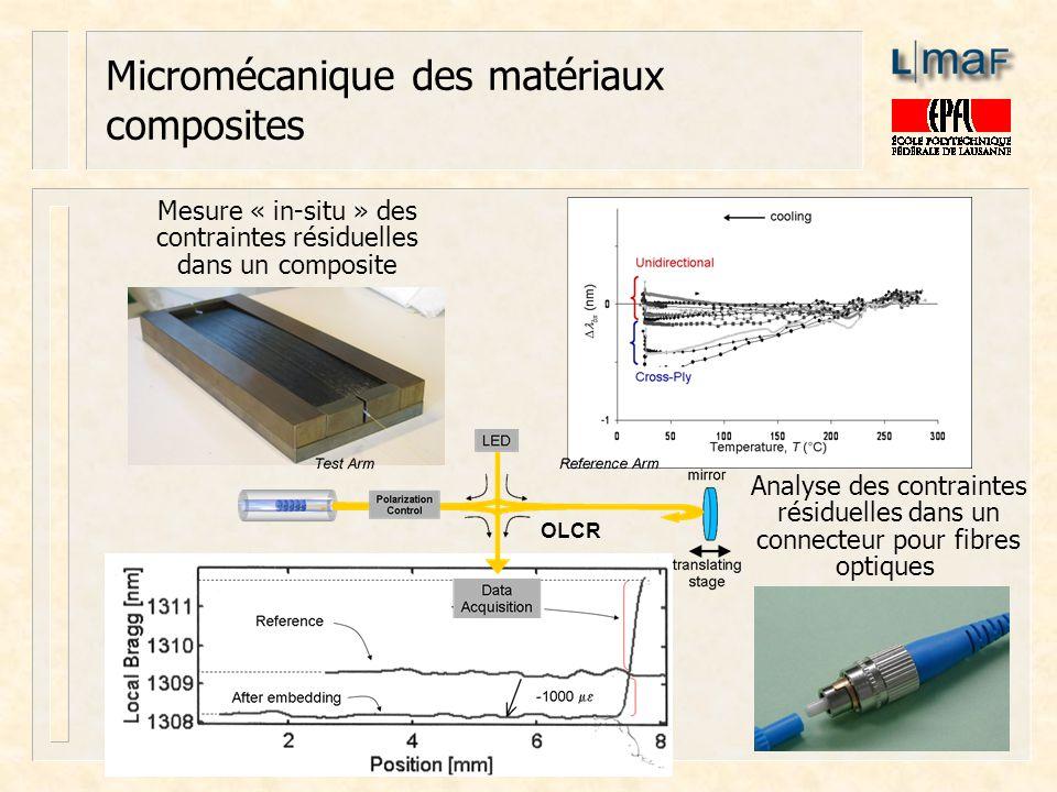 Micromécanique des matériaux composites Mesure « in-situ » des contraintes résiduelles dans un composite Analyse des contraintes résiduelles dans un c