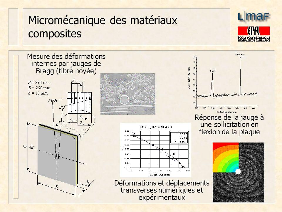 Micromécanique des matériaux composites Mesure des déformations internes par jauges de Bragg (fibre noyée) Réponse de la jauge à une sollicitation en