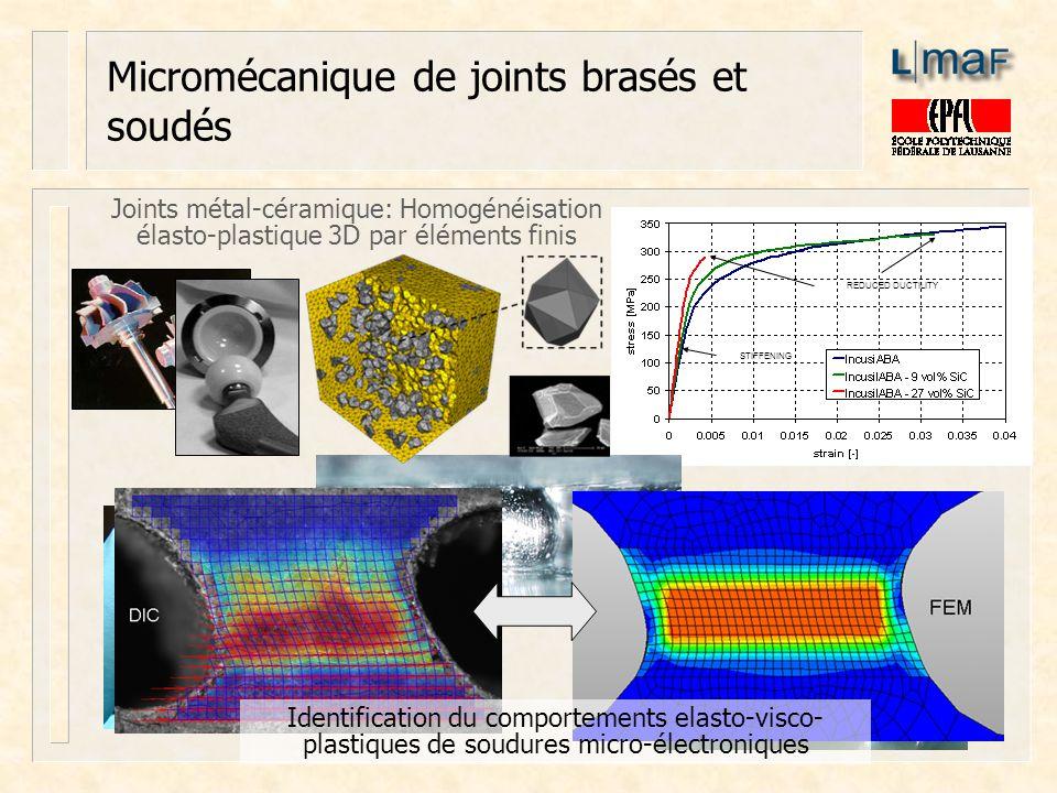 STIFFENING REDUCED DUCTILITY Micromécanique de joints brasés et soudés Joints métal-céramique: Homogénéisation élasto-plastique 3D par éléments finis