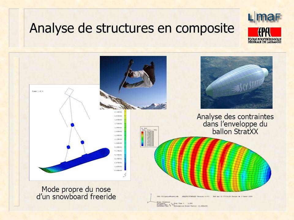 Mode propre du nose dun snowboard freeride Analyse de structures en composite Analyse des contraintes dans lenveloppe du ballon StratXX