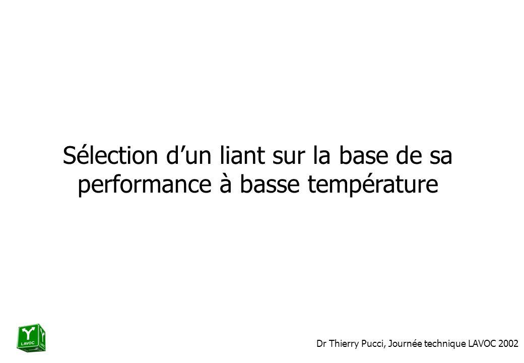 Dr Thierry Pucci, Journée technique LAVOC 2002 Sélection dun liant sur la base de sa performance à basse température