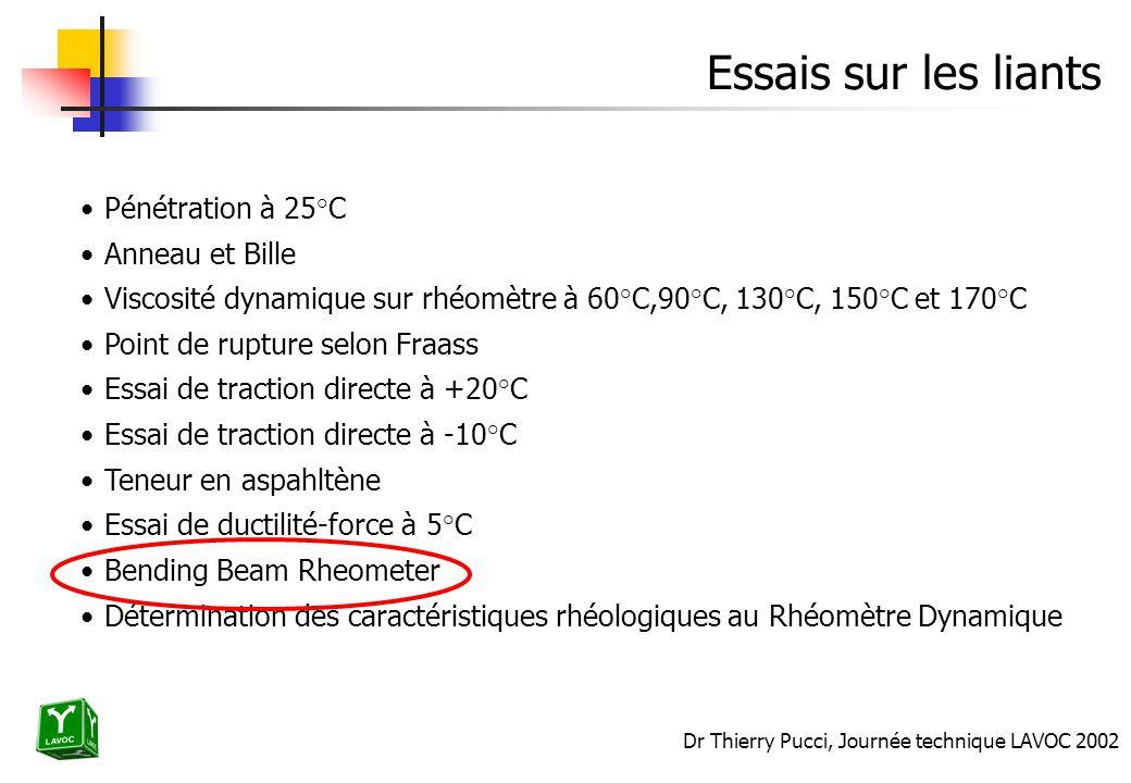 Dr Thierry Pucci, Journée technique LAVOC 2002 Essais sur les liants Pénétration à 25°C Anneau et Bille Viscosité dynamique sur rhéomètre à 60°C,90°C,