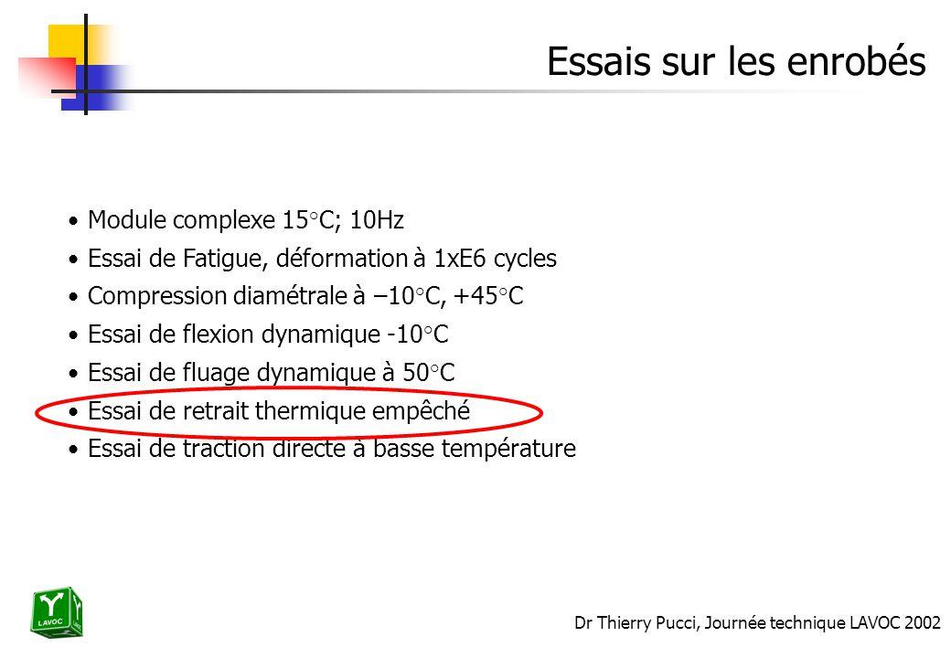 Dr Thierry Pucci, Journée technique LAVOC 2002 Essais sur les enrobés Module complexe 15°C; 10Hz Essai de Fatigue, déformation à 1xE6 cycles Compressi