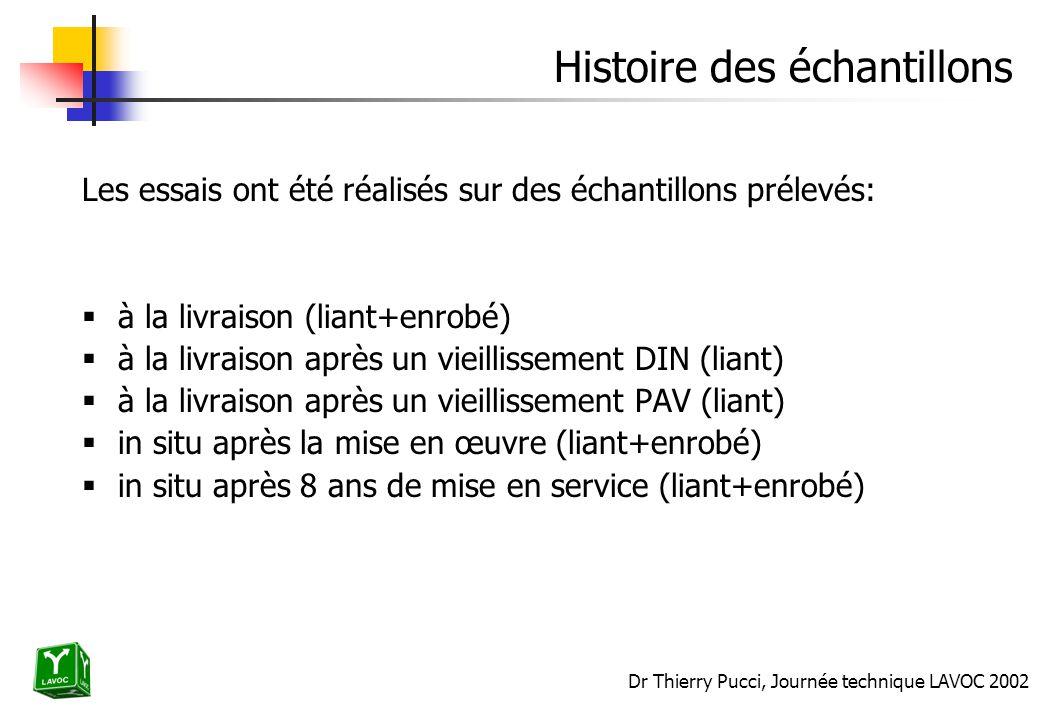 Dr Thierry Pucci, Journée technique LAVOC 2002 Histoire des échantillons Les essais ont été réalisés sur des échantillons prélevés: à la livraison (li