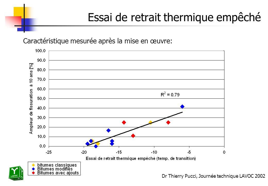 Dr Thierry Pucci, Journée technique LAVOC 2002 Essai de retrait thermique empêché Caractéristique mesurée après la mise en œuvre: