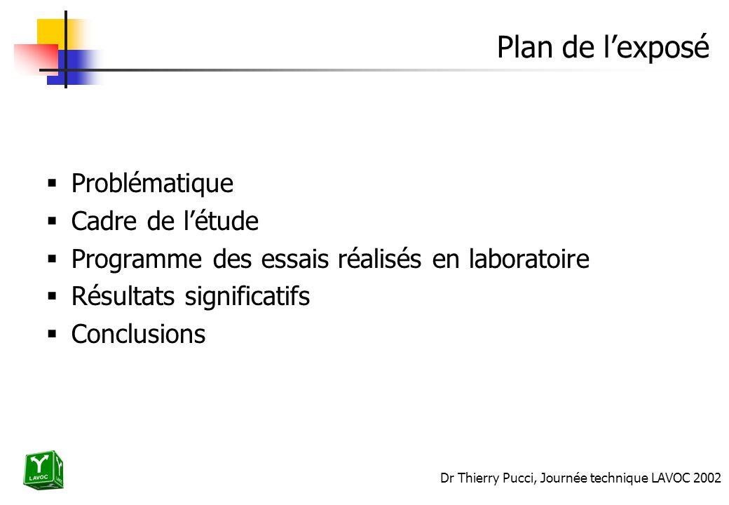 Dr Thierry Pucci, Journée technique LAVOC 2002 Plan de lexposé Problématique Cadre de létude Programme des essais réalisés en laboratoire Résultats si