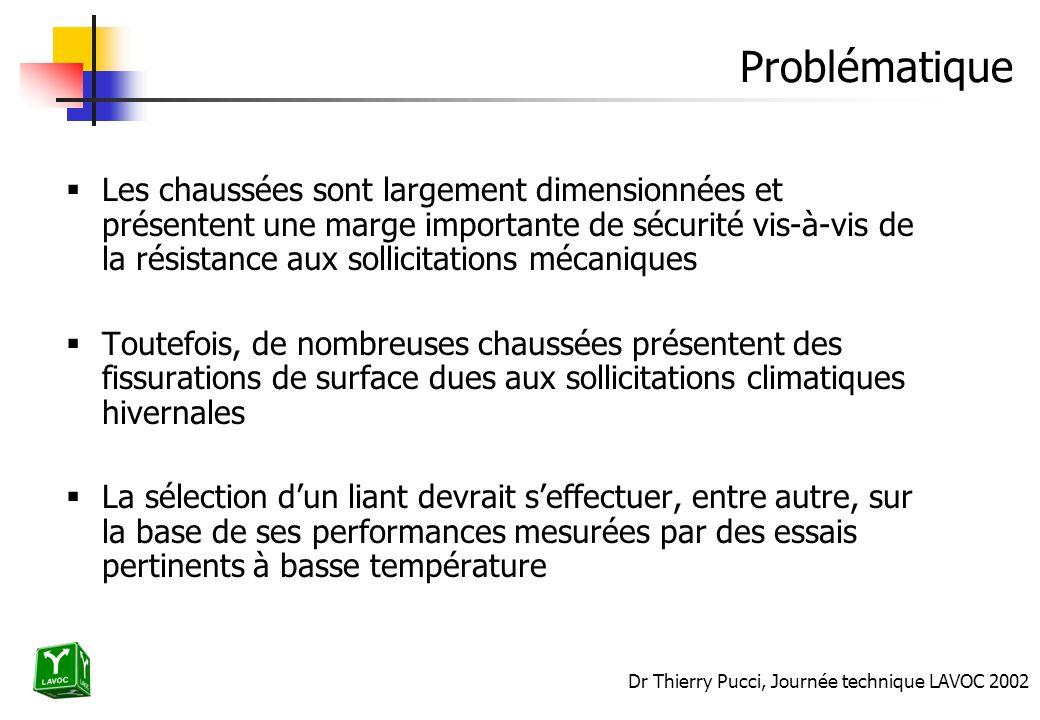 Dr Thierry Pucci, Journée technique LAVOC 2002 Bending Beam Rheometer Caractéristique mesurée après la mise en œuvre: