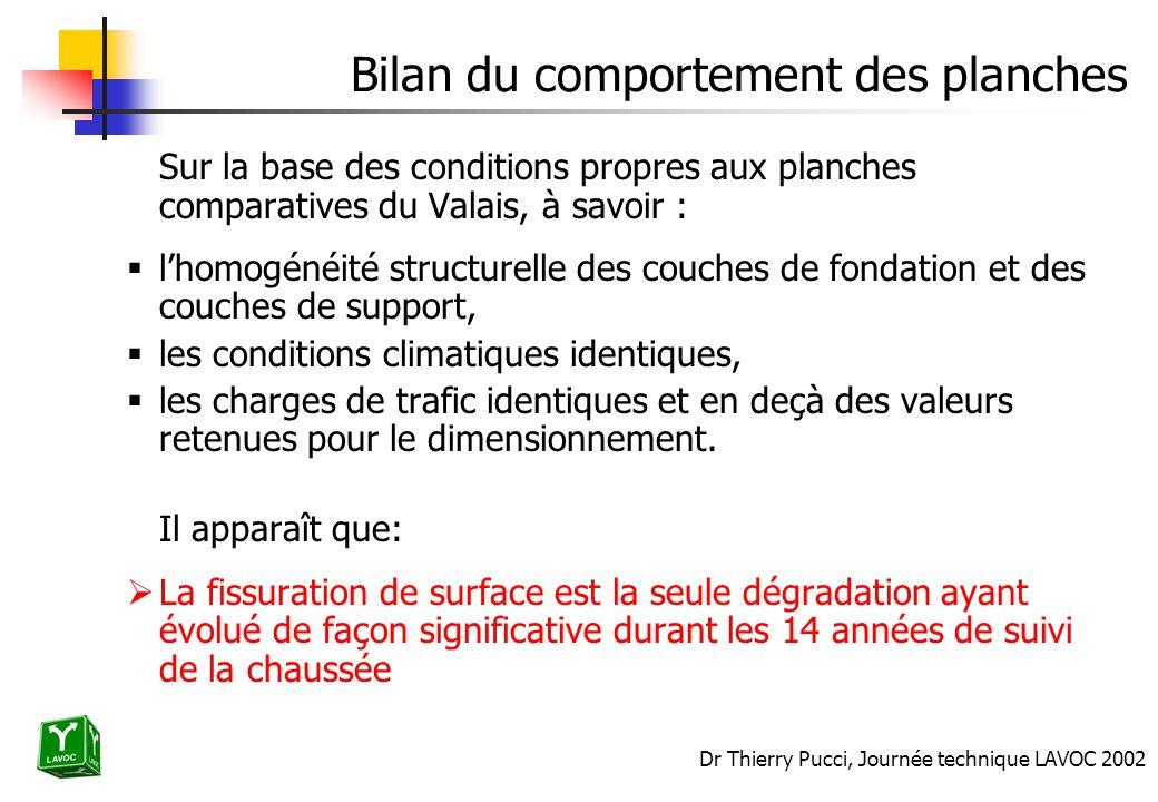 Dr Thierry Pucci, Journée technique LAVOC 2002 Bilan du comportement des planches Sur la base des conditions propres aux planches comparatives du Vala