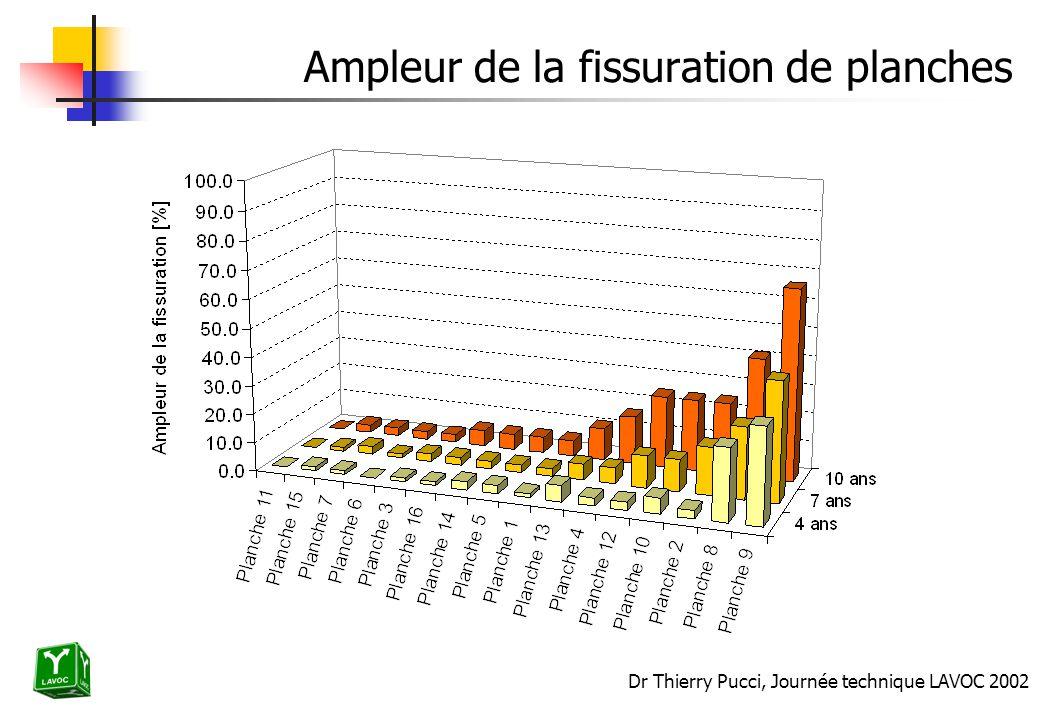 Dr Thierry Pucci, Journée technique LAVOC 2002 Ampleur de la fissuration de planches