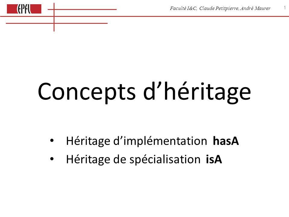 Faculté I&C, Claude Petitpierre, André Maurer 1 Concepts dhéritage Héritage dimplémentation hasA Héritage de spécialisation isA