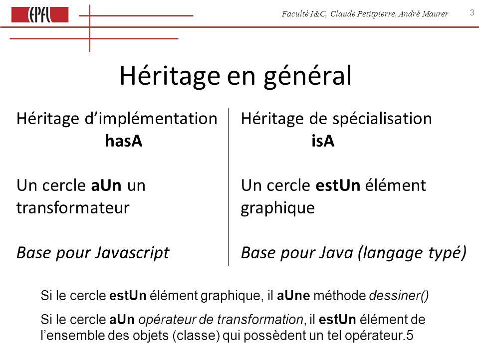 Faculté I&C, Claude Petitpierre, André Maurer 3 Héritage en général 3 Héritage de spécialisation isA Un cercle estUn élément graphique Base pour Java (langage typé) Héritage dimplémentation hasA Un cercle aUn un transformateur Base pour Javascript Si le cercle estUn élément graphique, il aUne méthode dessiner() Si le cercle aUn opérateur de transformation, il estUn élément de lensemble des objets (classe) qui possèdent un tel opérateur.5