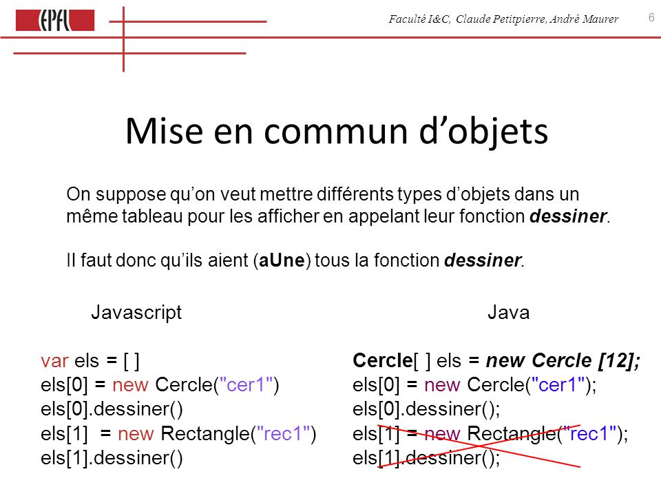 Faculté I&C, Claude Petitpierre, André Maurer 6 Mise en commun dobjets Javascript var els = [ ] els[0] = new Cercle( cer1 ) els[0].dessiner() els[1] = new Rectangle( rec1 ) els[1].dessiner() Java Cercle[ ] els = new Cercle [12]; els[0] = new Cercle( cer1 ); els[0].dessiner(); els[1] = new Rectangle( rec1 ); els[1].dessiner(); On suppose quon veut mettre différents types dobjets dans un même tableau pour les afficher en appelant leur fonction dessiner.