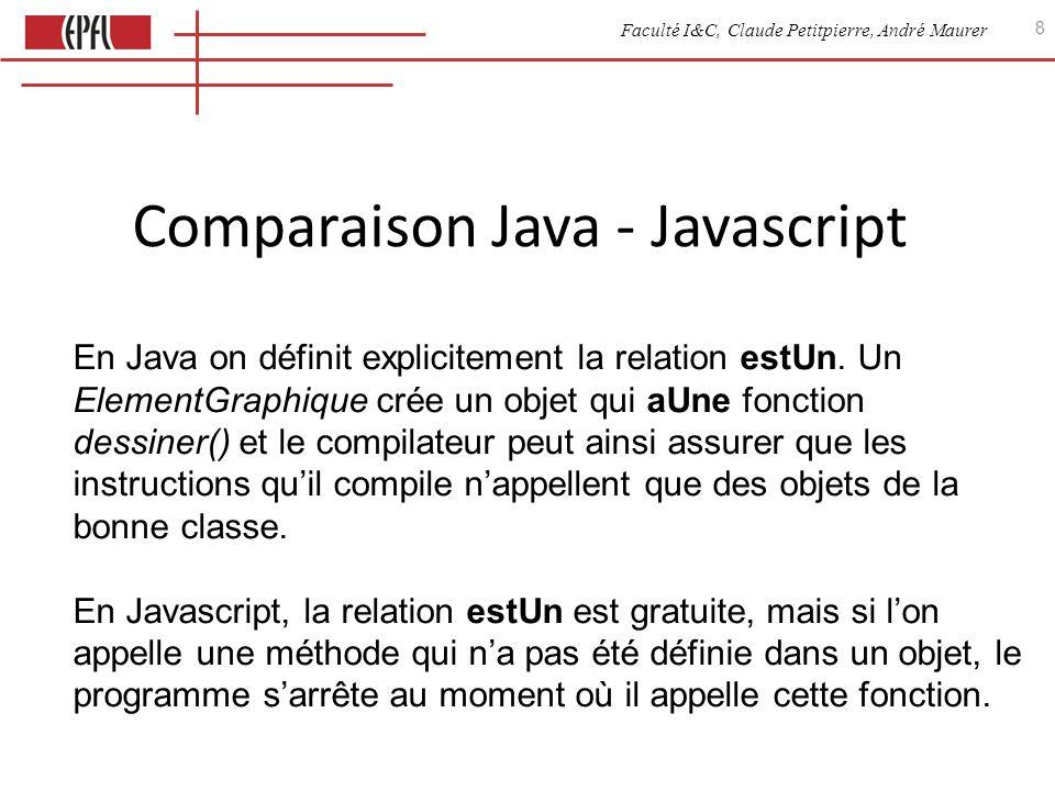 Faculté I&C, Claude Petitpierre, André Maurer 9 Polymorphisme aUn suffit en Javascript estUn assure aUn en Java