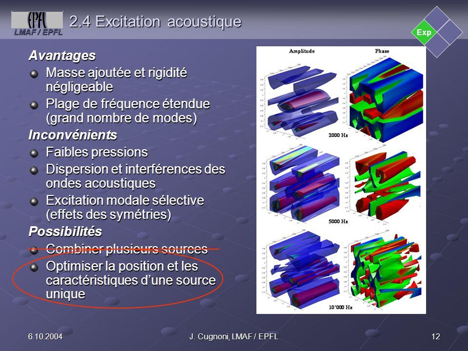 LMAF / EPFL 126.10.2004J. Cugnoni, LMAF / EPFL 2.4 Excitation acoustique Avantages Masse ajoutée et rigidité négligeable Plage de fréquence étendue (g