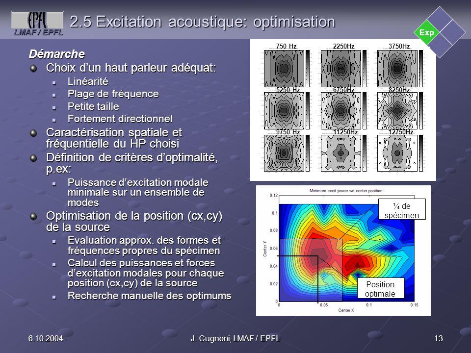 LMAF / EPFL 136.10.2004J. Cugnoni, LMAF / EPFL 2.5 Excitation acoustique: optimisation Démarche Choix dun haut parleur adéquat: Linéarité Linéarité Pl