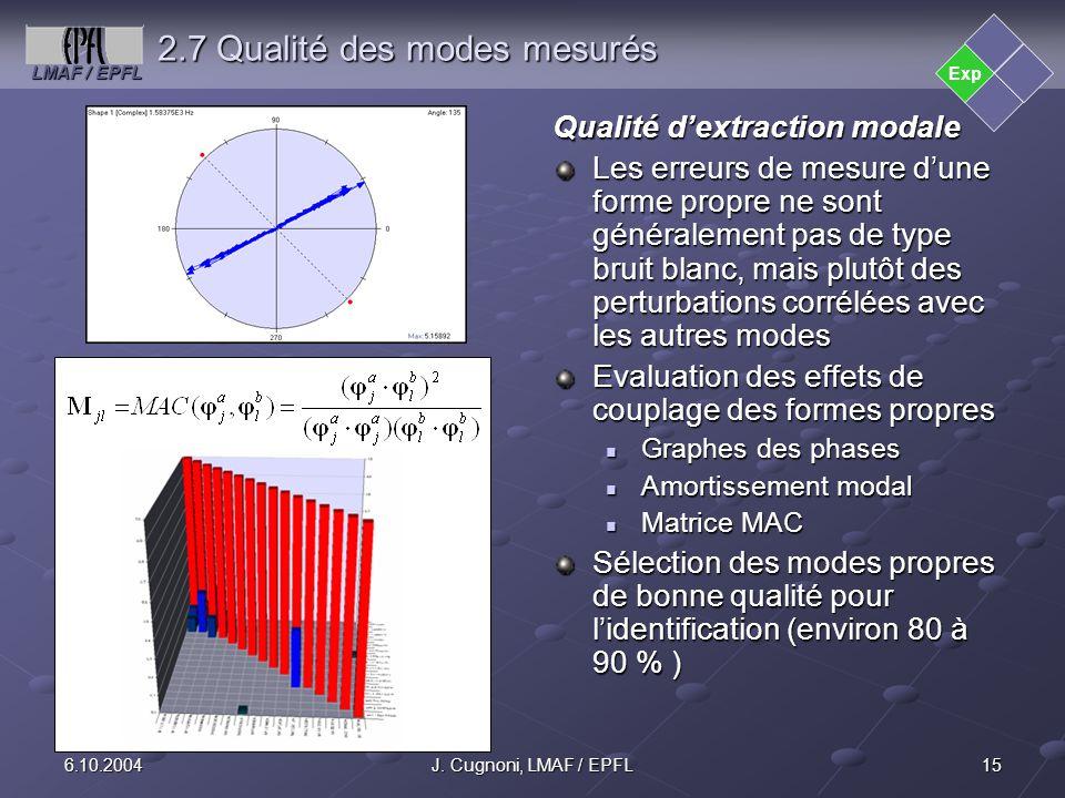 LMAF / EPFL 156.10.2004J. Cugnoni, LMAF / EPFL 2.7 Qualité des modes mesurés Qualité dextraction modale Les erreurs de mesure dune forme propre ne son