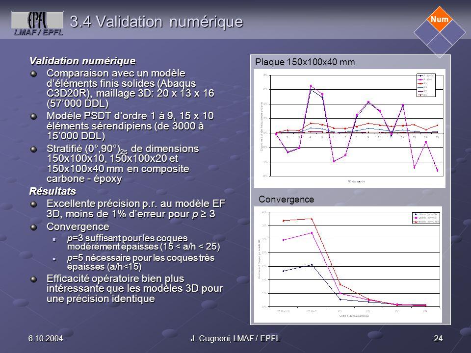 LMAF / EPFL 246.10.2004J. Cugnoni, LMAF / EPFL Num 3.4 Validation numérique Validation numérique Comparaison avec un modèle déléments finis solides (A