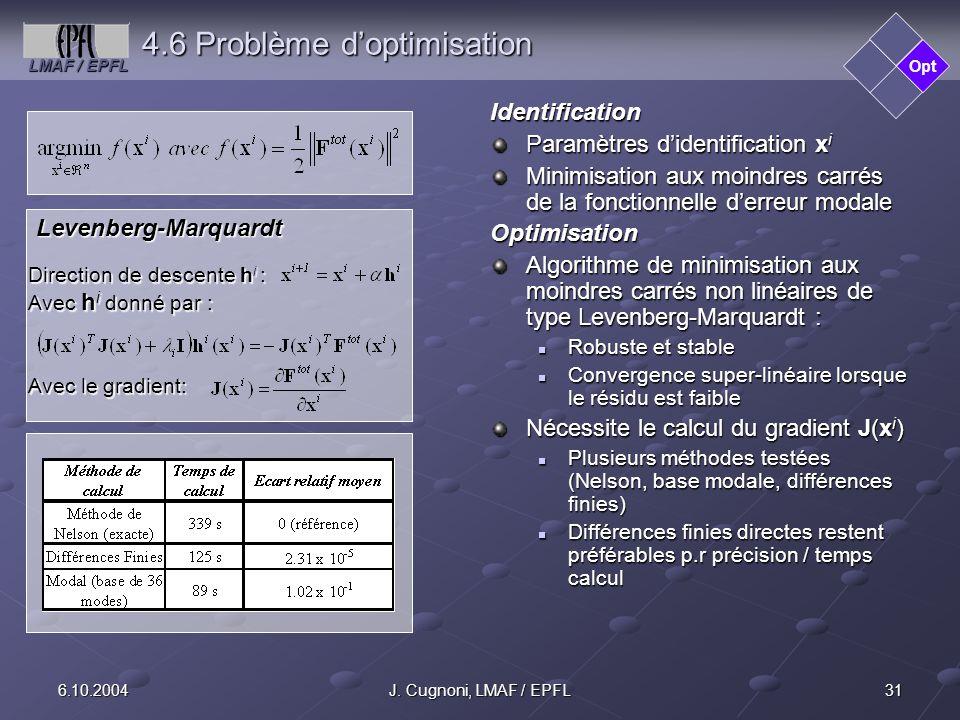 LMAF / EPFL 316.10.2004J. Cugnoni, LMAF / EPFL 4.6 Problème doptimisation Identification Paramètres didentification x i Minimisation aux moindres carr