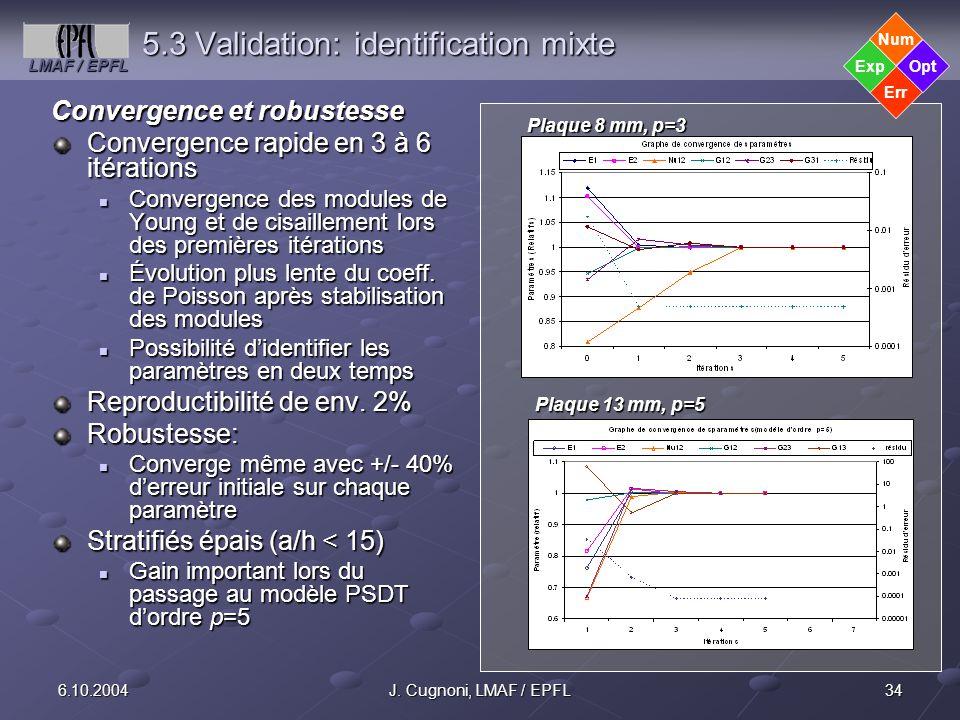 LMAF / EPFL 346.10.2004J. Cugnoni, LMAF / EPFL 5.3 Validation: identification mixte Convergence et robustesse Convergence rapide en 3 à 6 itérations C