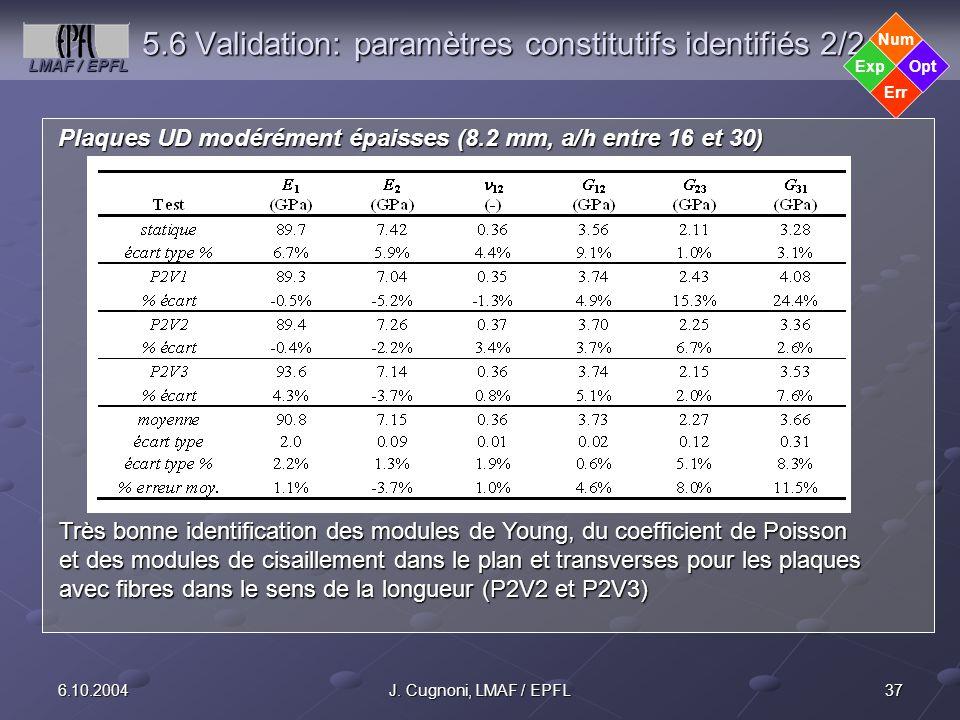 LMAF / EPFL 376.10.2004J. Cugnoni, LMAF / EPFL 5.6 Validation: paramètres constitutifs identifiés 2/2 Plaques UD modérément épaisses (8.2 mm, a/h entr