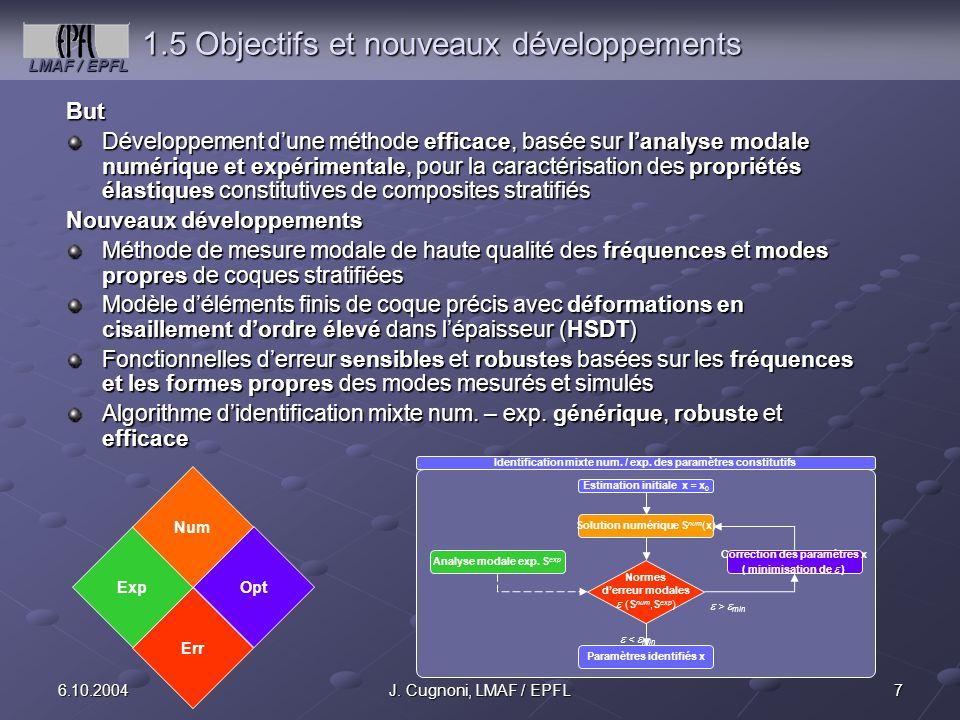 LMAF / EPFL 76.10.2004J. Cugnoni, LMAF / EPFL 1.5 Objectifs et nouveaux développements But Développement dune méthode efficace, basée sur lanalyse mod