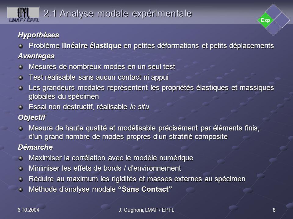 LMAF / EPFL 86.10.2004J. Cugnoni, LMAF / EPFL 2.1 Analyse modale expérimentale Hypothèses Problème linéaire élastique en petites déformations et petit