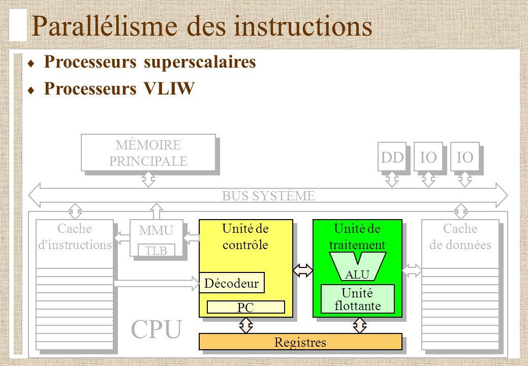 Parallélisme des instructions Processeurs superscalaires Processeurs VLIW BUS SYSTÈME Registres Unité de traitement Unité de traitement Unité flottant