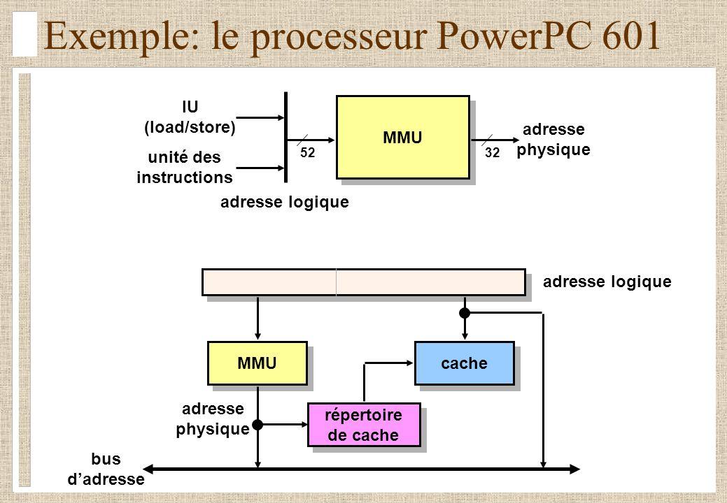 Exemple: le processeur PowerPC 601 MMU adresse physique adresse logique IU (load/store) unité des instructions 5232 MMU cache répertoire de cache répe