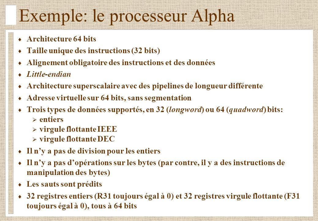 Architecture 64 bits Taille unique des instructions (32 bits) Alignement obligatoire des instructions et des données Little-endian Architecture supers