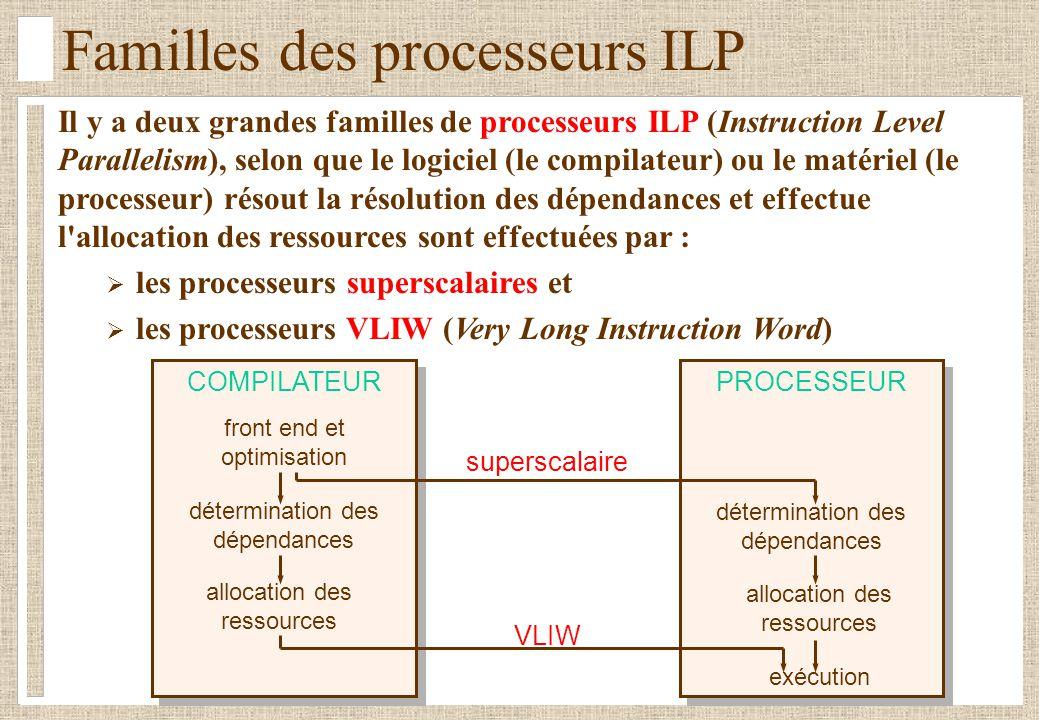 Familles des processeurs ILP Il y a deux grandes familles de processeurs ILP (Instruction Level Parallelism), selon que le logiciel (le compilateur) o