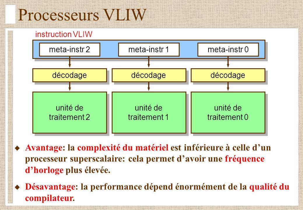 Processeurs VLIW meta-instr 2 instruction VLIW meta-instr 1meta-instr 0 décodage unité de traitement 2 unité de traitement 2 décodage unité de traitem