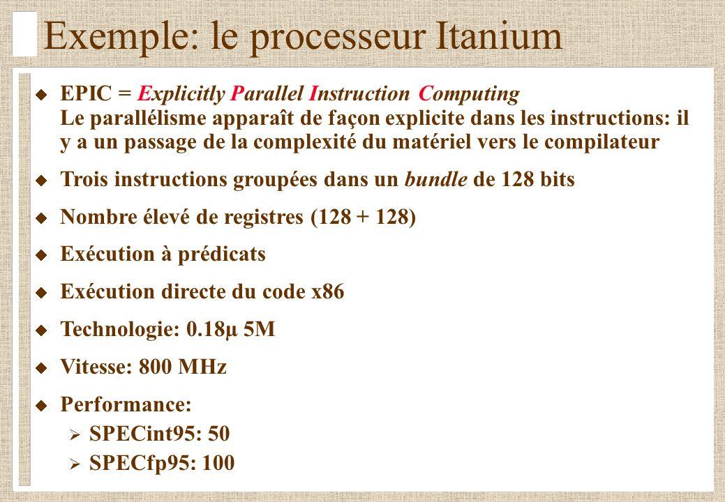 Exemple: le processeur Itanium EPIC = Explicitly Parallel Instruction Computing Le parallélisme apparaît de façon explicite dans les instructions: il