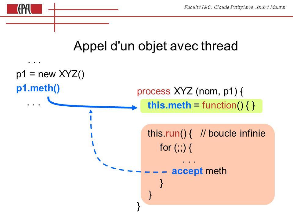 Faculté I&C, Claude Petitpierre, André Maurer Appel d un objet avec thread...