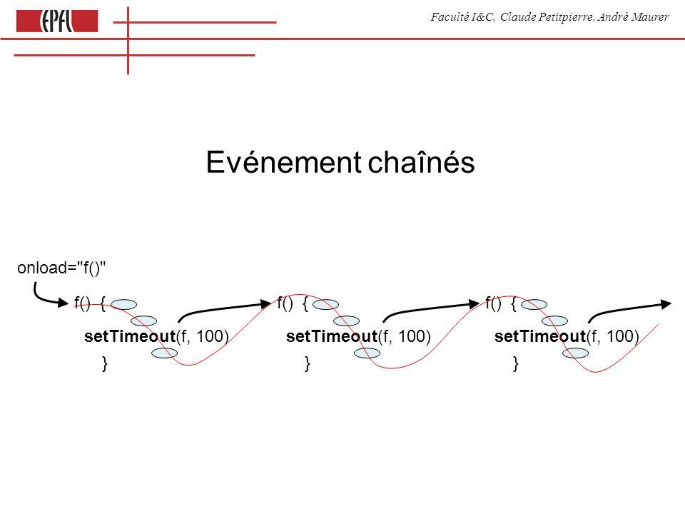 Faculté I&C, Claude Petitpierre, André Maurer Threads La séquence ininterrompue dappels par timeout constitue le fil (de lhistoire), en anglais thread.