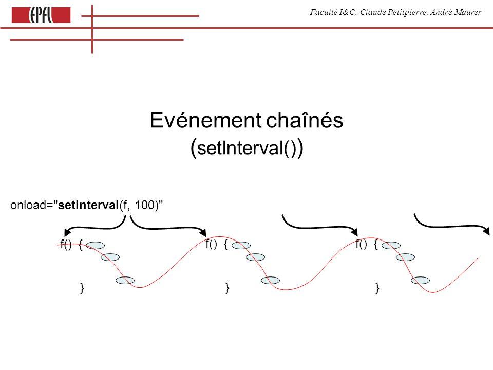 Faculté I&C, Claude Petitpierre, André Maurer Evénement chaînés ( setInterval() ) onload= setInterval(f, 100) f() { } } }
