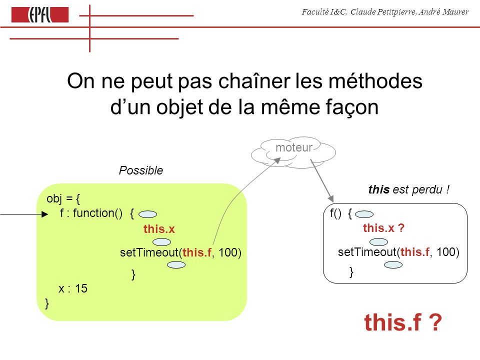Faculté I&C, Claude Petitpierre, André Maurer this.f .