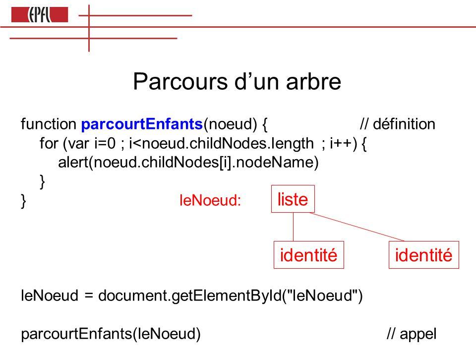 Parcours dun arbre function parcourtEnfants(noeud) { // définition for (var i=0 ; i<noeud.childNodes.length ; i++) { alert(noeud.childNodes[i].nodeName) } } leNoeud: leNoeud = document.getElementById( leNoeud ) parcourtEnfants(leNoeud) // appel liste identité