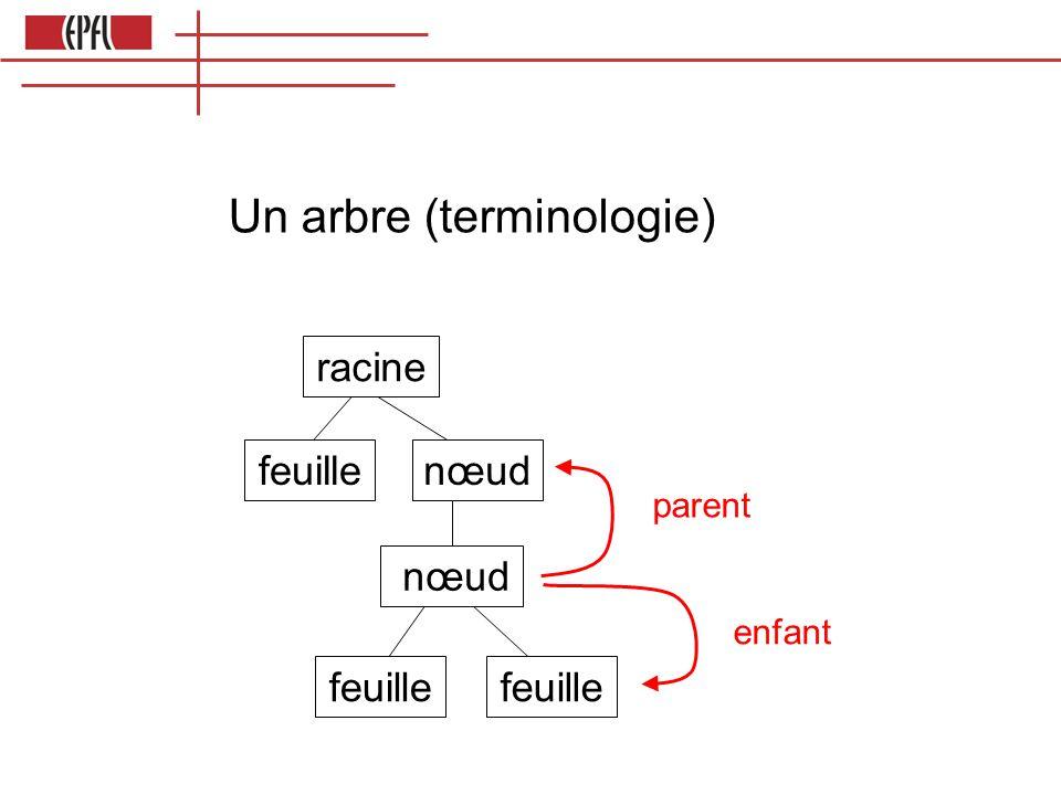 Un arbre (terminologie) racine feuillenœud feuille parent enfant